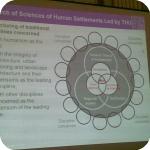 Una schematizzazione dell'approccio multidisciplinare della Science of Human Settlements