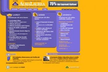 Il sito web di AlmaLaurea